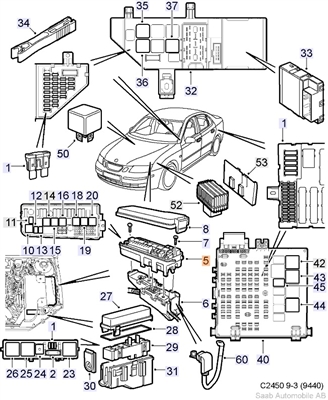 saab 9 7x fuse box diagram engine wiring diagram