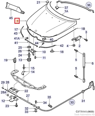 Volvo 240 Alternator Wiring Diagram as well RepairGuideContent besides Hyundai Sonata Serpentine Belt Routing Diagram further Saab 9 7x Fuse Box Diagram further Fuse Box Diagram For 2004 Subaru Outback. on saab 900 hood