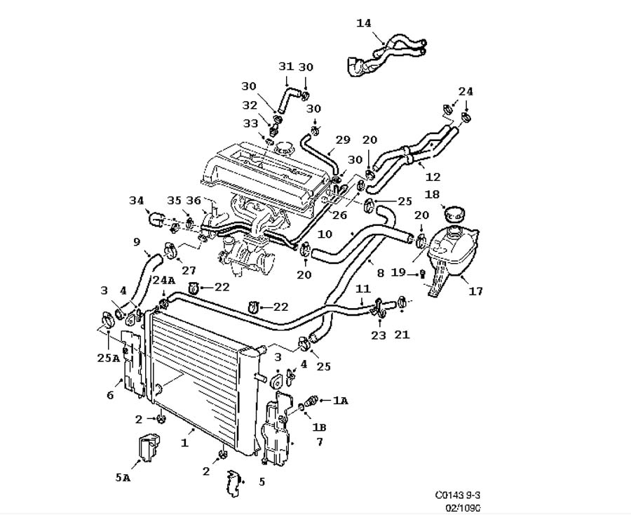 Saab 9 3 Radiator Hose Location Wiring Diagrams Image