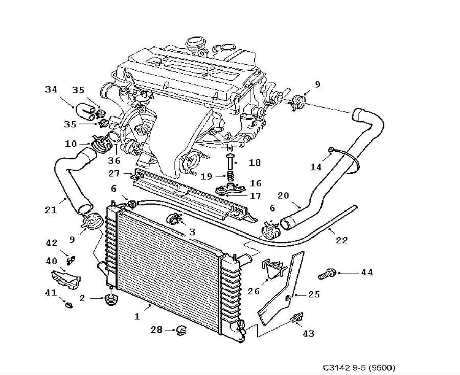 cooling system  radiator 4 cylinder