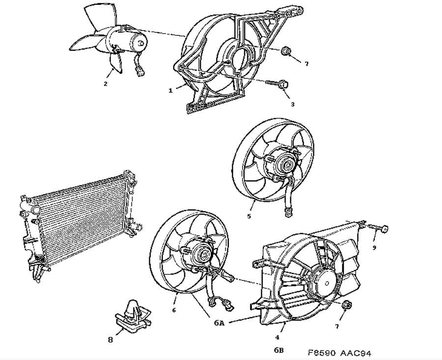 Cooling System Fan Motor