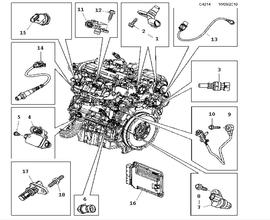 1998 Isuzu Trooper Engine Diagram likewise 1977 Chevy Blazer Ke Light Wiring Diagram together with Where Is A Crank Shaft Sensor Located At On A 94 Chevy S10 B    704068 in addition 1999 Gmc Jimmy Engine Diagram together with T10073844 Air conditioning  pressor 97 chevy. on wiring diagram 1994 chevy s 10 blazer