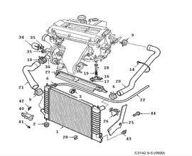 Saab 93 Cooling System